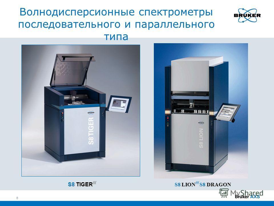 Волнодисперсионные спектрометры последовательного и параллельного типа 8 S8 TIGER S8 TIGER ((( S8 LION ((( S8 DRAGON S8 LION ((( S8 DRAGON
