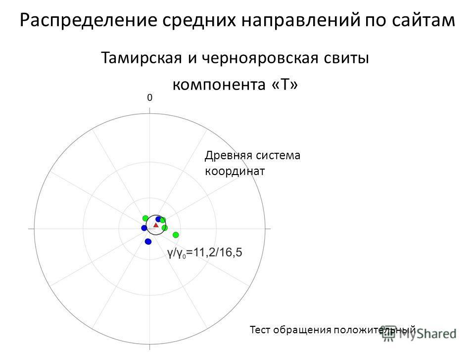 Распределение средних направлений по сайтам Тамирская и чернояровская свиты компонента «Т» Тест обращения положительный Древняя система координат