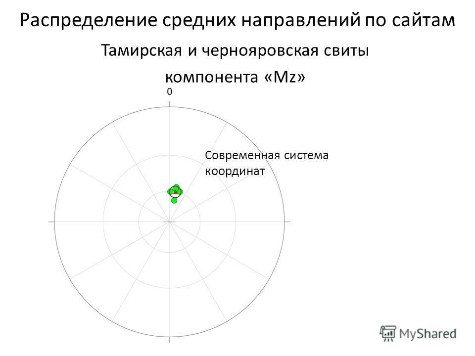 Распределение средних направлений по сайтам Тамирская и чернояровская свиты компонента «Mz» Современная система координат