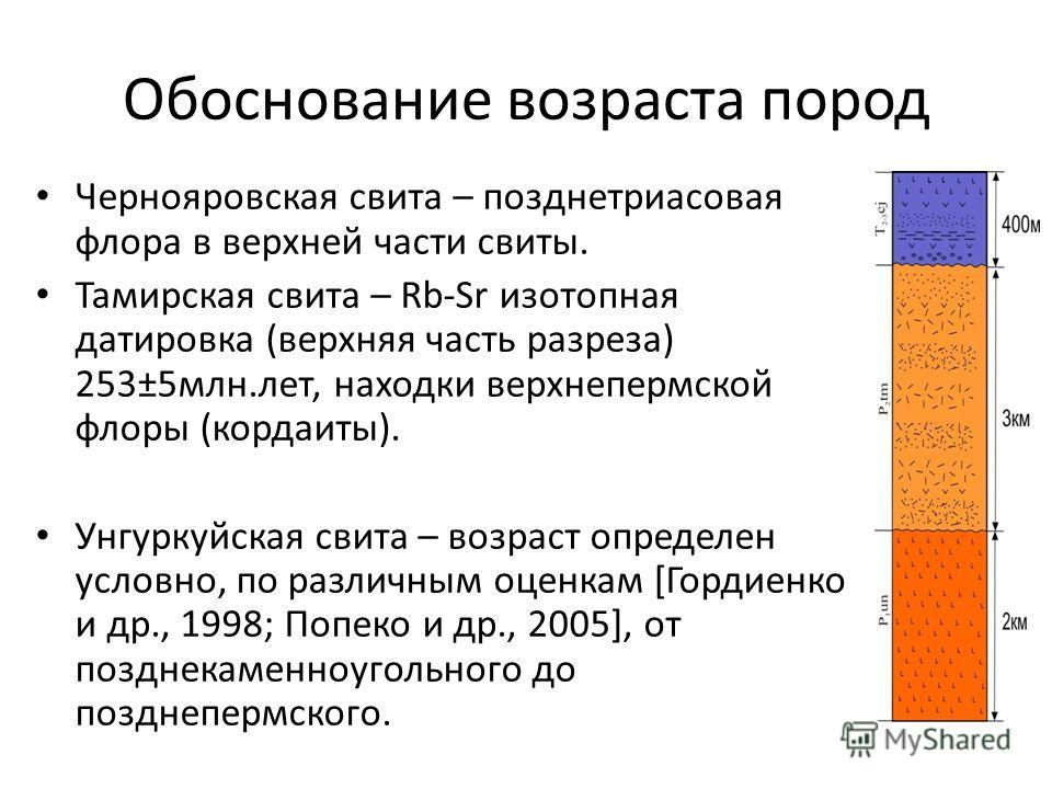 Обоснование возраста пород Чернояровская свита – позднетриасовая флора в верхней части свиты. Тамирская свита – Rb-Sr изотопная датировка (верхняя часть разреза) 253±5млн.лет, находки верхнепермской флоры (кордаиты). Унгуркуйская свита – возраст опре