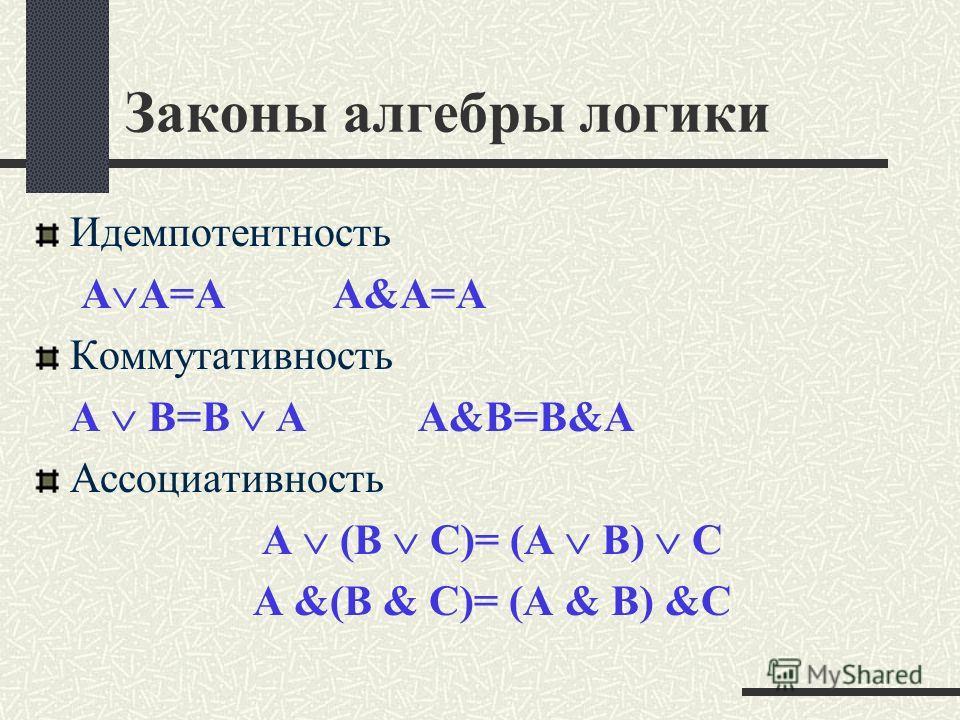 Законы алгебры логики Идемпотентность А А=А А&А=А Коммутативность А В=В АА&В=В&А Ассоциативность А (В С)= (А В) С А &(В & С)= (А & В) &С