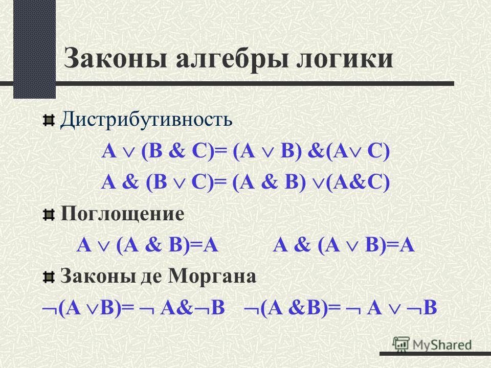 Законы алгебры логики Дистрибутивность А (В & С)= (А В) &(A С) А & (В С)= (А & В) (A&С) Поглощение А (А & В)=АА & (А В)=А Законы де Моргана (А В)= А& В (А &В)= А В