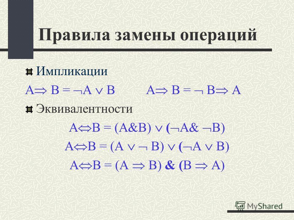 Правила замены операций Импликации А В = А B А В = B A Эквивалентности А В = (А&B) ( A& B) А В = (А B) ( A B) А В = (А B) & (B A)