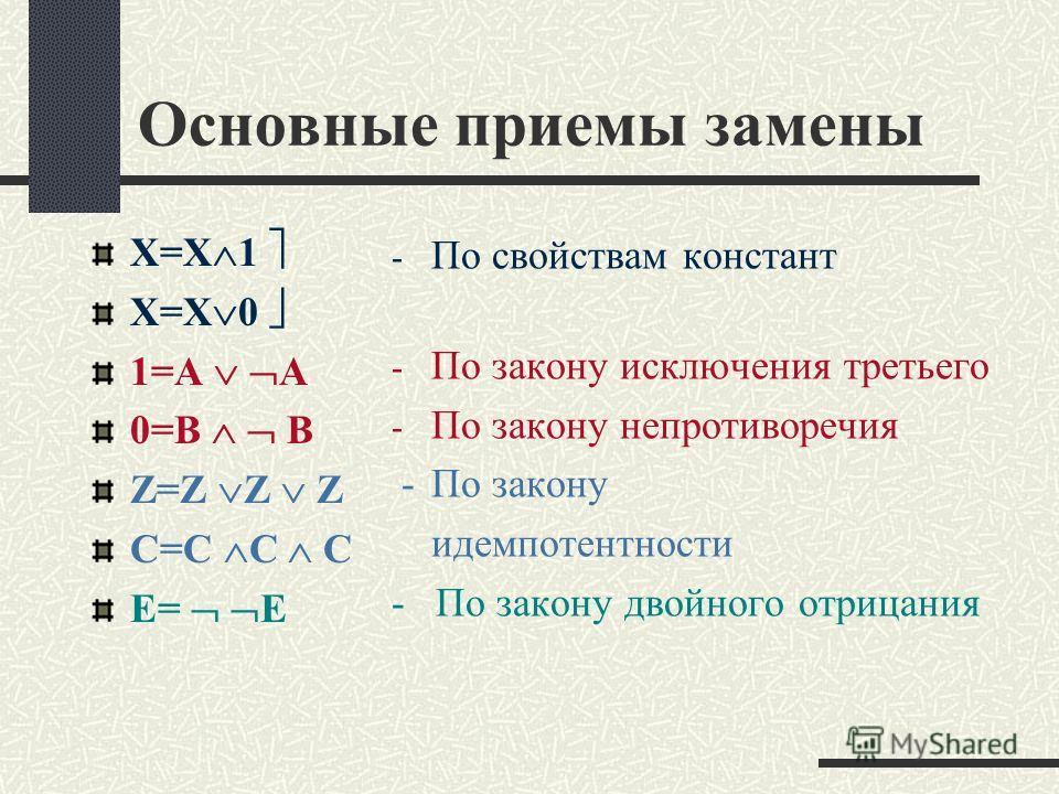 Основные приемы замены X=X 1 X=X 0 1=А А 0=В В Z=Z Z Z C=C C C Е= Е - По свойствам констант - По закону исключения третьего - По закону непротиворечия -По закону идемпотентности - По закону двойного отрицания