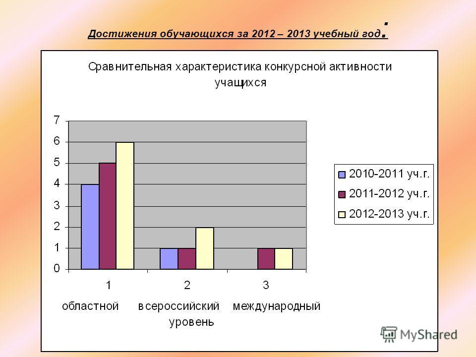Достижения обучающихся за 2012 – 2013 учебный год :