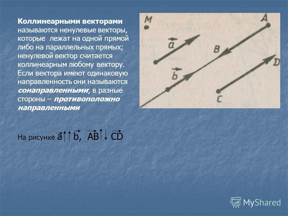 Коллинеарными векторами называются ненулевые векторы, которые лежат на одной прямой либо на параллельных прямых; ненулевой вектор считается коллинеарным любому вектору. Если вектора имеют одинаковую направленность они называются сонаправленными; в ра