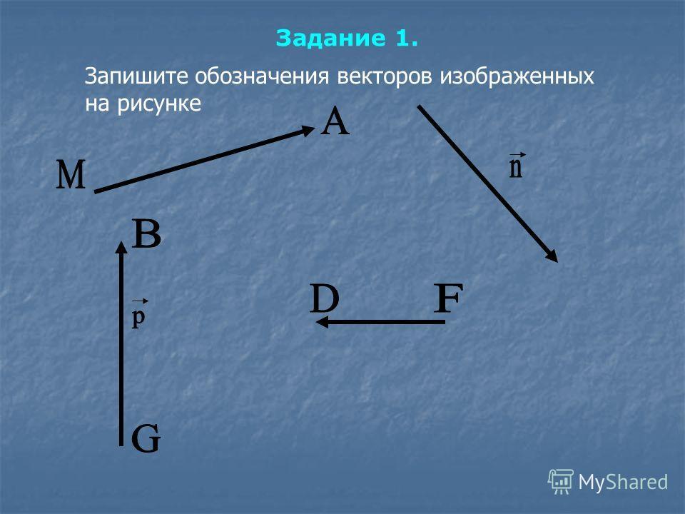 Запишите обозначения векторов изображенных на рисунке Задание 1.