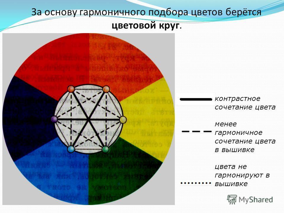 За основу гармоничного подбора цветов берётся цветовой круг. контрастное сочетание цвета менее гармоничное сочетание цвета в вышивке цвета не гармонируют в вышивке