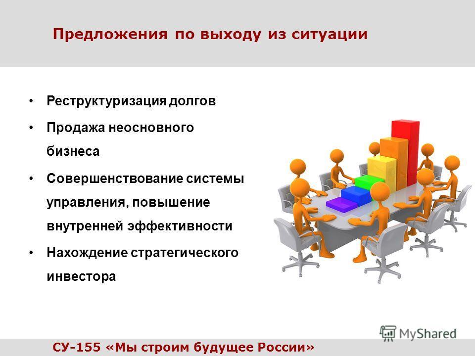 Предложения по выходу из ситуации Реструктуризация долгов Продажа неосновного бизнеса Совершенствование системы управления, повышение внутренней эффективности Нахождение стратегического инвестора СУ-155 «Мы строим будущее России»