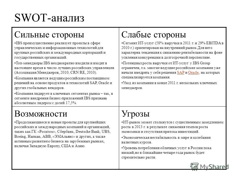 SWOT-анализ Сильные стороны IBS преимущественно реализует проекты в сфере управленческих и информационных технологий для крупных российских и международных корпораций и государственных организаций. Топ-менеджеры IBS неоднократно входили и входят в на