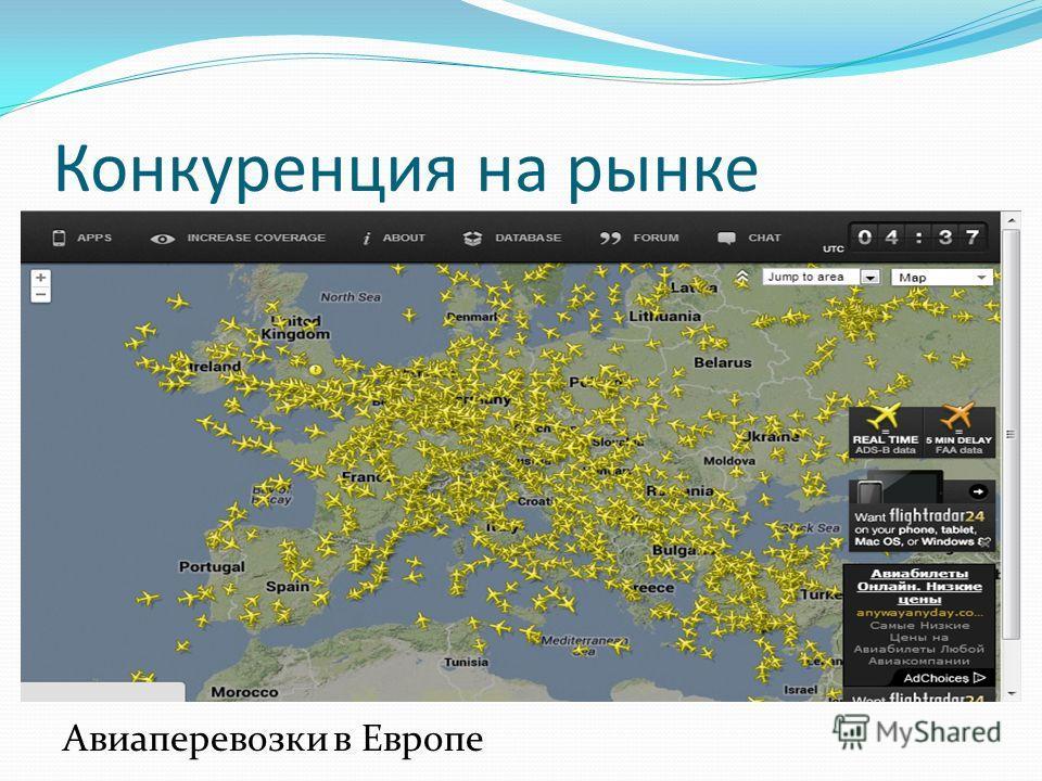 Конкуренция на рынке Авиаперевозки в Европе