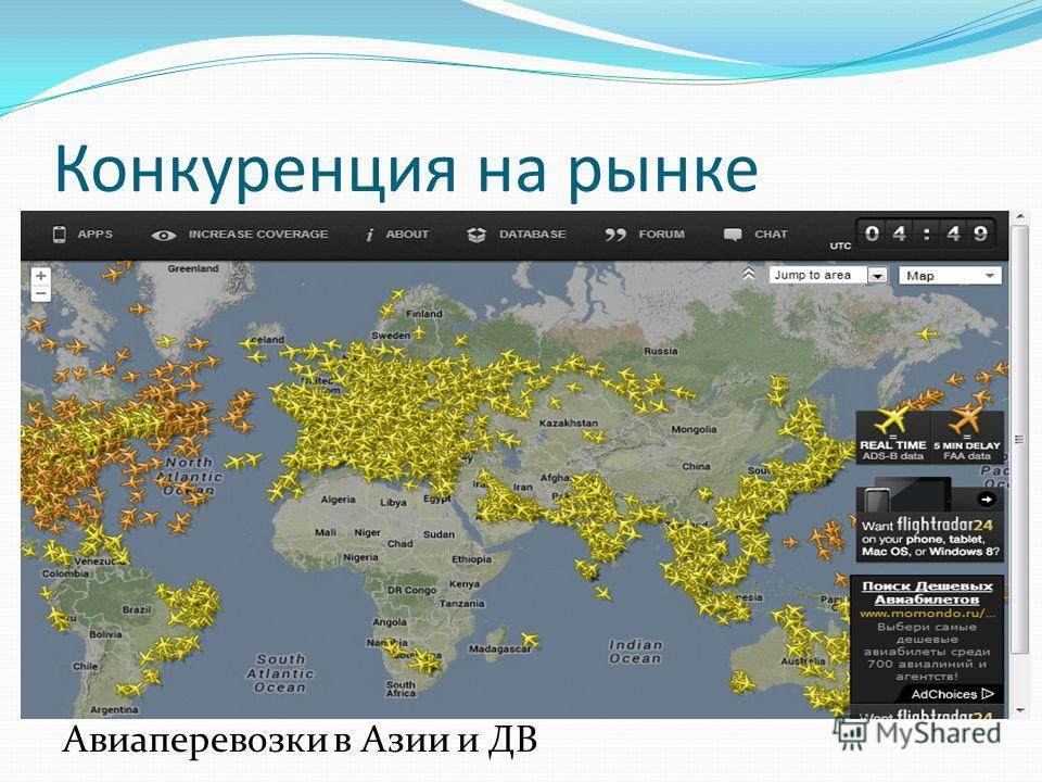 Конкуренция на рынке Авиаперевозки в Азии и ДВ