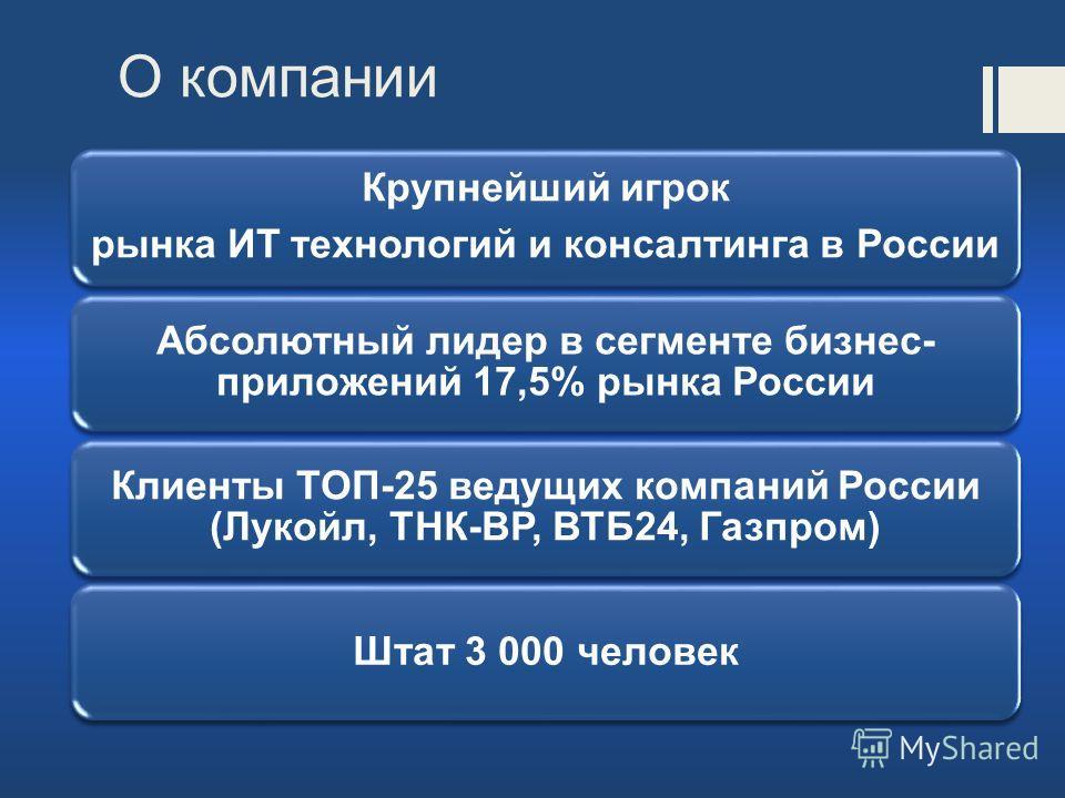 О компании Крупнейший игрок рынка ИТ технологий и консалтинга в России Абсолютный лидер в сегменте бизнес- приложений 17,5% рынка России Клиенты ТОП-25 ведущих компаний России (Лукойл, ТНК-ВР, ВТБ24, Газпром) Штат 3 000 человек