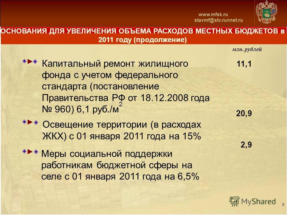 Схема 13 www.mfsk.ru stavmf@stv.runnet.ru ОСНОВАНИЯ ДЛЯ УВЕЛИЧЕНИЯ ОБЪЕМА РАСХОДОВ МЕСТНЫХ БЮДЖЕТОВ в 2011 году (продолжение) Капитальный ремонт жилищного фонда с учетом федерального стандарта (постановление Правительства РФ от 18.12.2008 года 960) 6
