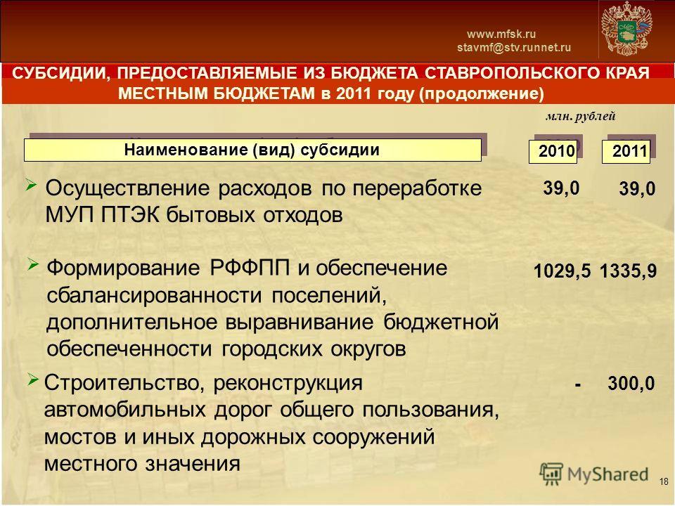 Схема 13 www.mfsk.ru stavmf@stv.runnet.ru СУБСИДИИ, ПРЕДОСТАВЛЯЕМЫЕ ИЗ БЮДЖЕТА СТАВРОПОЛЬСКОГО КРАЯ МЕСТНЫМ БЮДЖЕТАМ в 2011 году (продолжение) млн. рублей 18 2010 2011 Наименование (вид) субсидии Осуществление расходов по переработке МУП ПТЭК бытовых