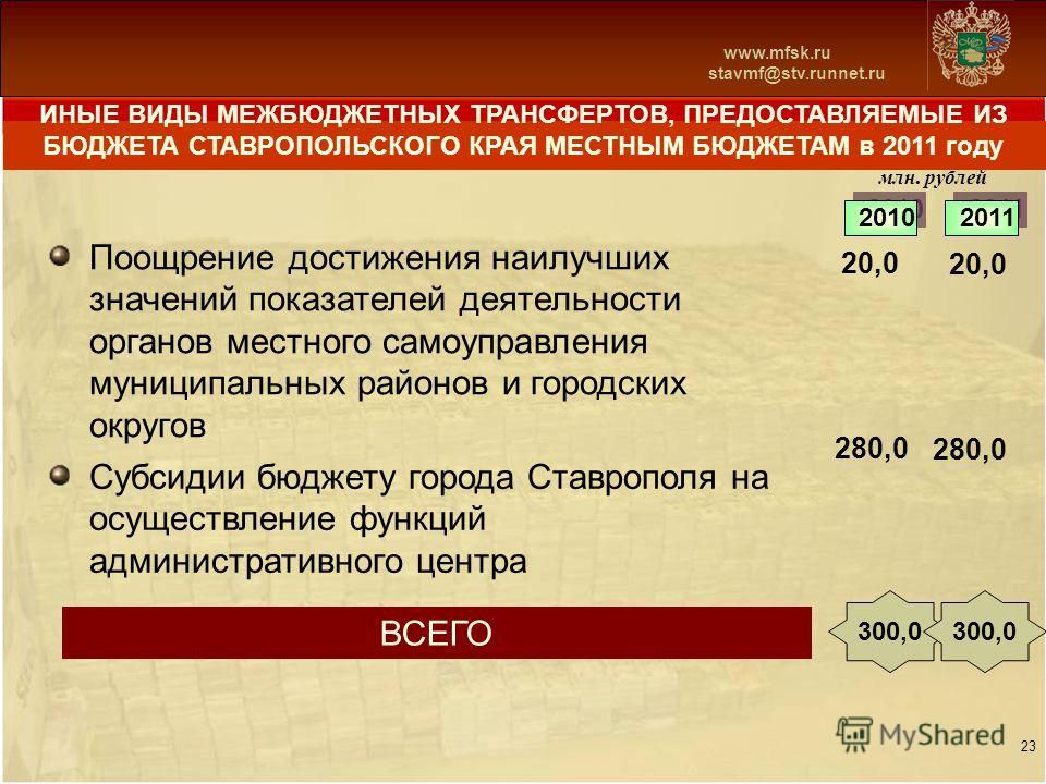 Схема 13 www.mfsk.ru stavmf@stv.runnet.ru ИНЫЕ ВИДЫ МЕЖБЮДЖЕТНЫХ ТРАНСФЕРТОВ, ПРЕДОСТАВЛЯЕМЫЕ ИЗ БЮДЖЕТА СТАВРОПОЛЬСКОГО КРАЯ МЕСТНЫМ БЮДЖЕТАМ в 2011 году 23 Поощрение достижения наилучших значений показателей деятельности органов местного самоуправл