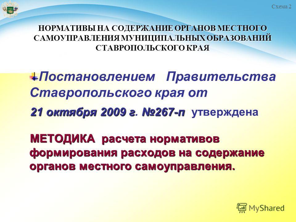 НОРМАТИВЫ НА СОДЕРЖАНИЕ ОРГАНОВ МЕСТНОГО САМОУПРАВЛЕНИЯ МУНИЦИПАЛЬНЫХ ОБРАЗОВАНИЙ СТАВРОПОЛЬСКОГО КРАЯ Схема 2