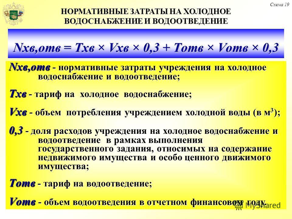 НОРМАТИВНЫЕ ЗАТРАТЫ НА ХОЛОДНОЕ ВОДОСНАБЖЕНИЕ И ВОДООТВЕДЕНИЕ Схема 19 Nхв,отв = Tхв × Vхв × 0,3 + Tотв × Vотв × 0,3 Nхв,отв - нормативные затраты учреждения на холодное водоснабжение и водоотведение; Tхв - тариф на холодное водоснабжение; Vхв - объе