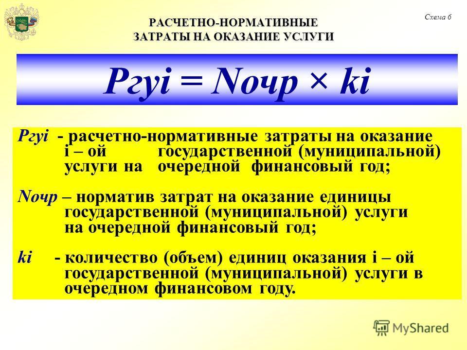 РАСЧЕТНО-НОРМАТИВНЫЕ ЗАТРАТЫ НА ОКАЗАНИЕ УСЛУГИ Ргуi - расчетно-нормативные затраты на оказание i – ой государственной (муниципальной) услуги на очередной финансовый год; Nочр – норматив затрат на оказание единицы государственной (муниципальной) услу