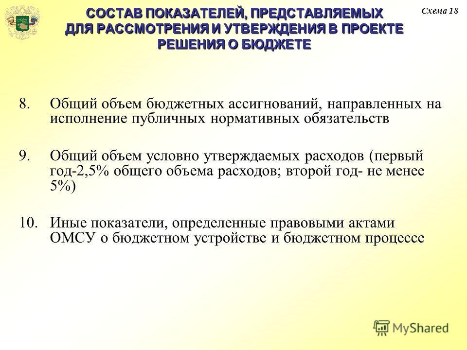 СОСТАВ ПОКАЗАТЕЛЕЙ, ПРЕДСТАВЛЯЕМЫХ ДЛЯ РАССМОТРЕНИЯ И УТВЕРЖДЕНИЯ В ПРОЕКТЕ РЕШЕНИЯ О БЮДЖЕТЕ 8.Общий объем бюджетных ассигнований, направленных на исполнение публичных нормативных обязательств 9.Общий объем условно утверждаемых расходов (первый год-