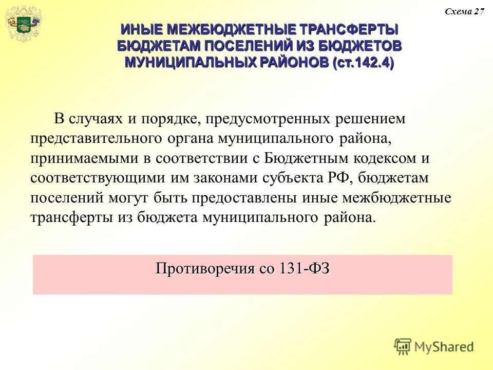 ИНЫЕ МЕЖБЮДЖЕТНЫЕ ТРАНСФЕРТЫ БЮДЖЕТАМ ПОСЕЛЕНИЙ ИЗ БЮДЖЕТОВ МУНИЦИПАЛЬНЫХ РАЙОНОВ (ст.142.4) В случаях и порядке, предусмотренных решением представительного органа муниципального района, принимаемыми в соответствии с Бюджетным кодексом и соответствую
