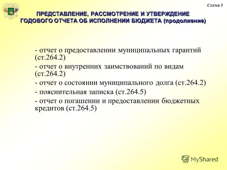 ПРЕДСТАВЛЕНИЕ, РАССМОТРЕНИЕ И УТВЕРЖДЕНИЕ ГОДОВОГО ОТЧЕТА ОБ ИСПОЛНЕНИИ БЮДЖЕТА (продолжение) - отчет о предоставлении муниципальных гарантий (ст.264.2) - отчет о внутренних заимствований по видам (ст.264.2) - отчет о состоянии муниципального долга (