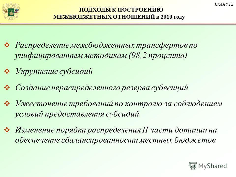 ПОДХОДЫ К ПОСТРОЕНИЮ МЕЖБЮДЖЕТНЫХ ОТНОШЕНИЙ в 2010 году ПОДХОДЫ К ПОСТРОЕНИЮ МЕЖБЮДЖЕТНЫХ ОТНОШЕНИЙ в 2010 году Распределение межбюджетных трансфертов по унифицированным методикам (98,2 процента) Укрупнение субсидий Создание нераспределенного резерва