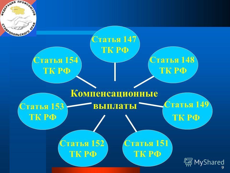 9 Компенсационные выплаты Статья 147 ТК РФ Статья 148 ТК РФ Статья 149 ТК РФ Статья 151 ТК РФ Статья 152 ТК РФ Статья 153 ТК РФ Статья 154 ТК РФ