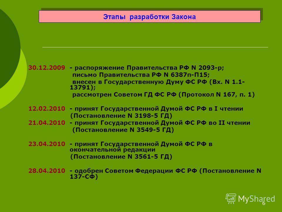 6 Этапы разработки Закона 30.12.2009 - распоряжение Правительства РФ N 2093-р; письмо Правительства РФ N 6387п-П15; внесен в Государственную Думу ФС РФ (Вх. N 1.1- 13791); рассмотрен Советом ГД ФС РФ (Протокол N 167, п. 1) 12.02.2010 - принят Государ