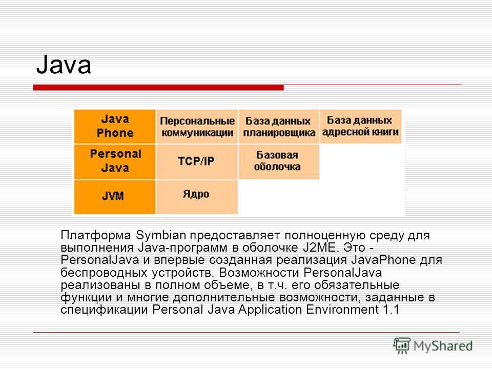 Java Платформа Symbian предоставляет полноценную среду для выполнения Java-программ в оболочке J2ME. Это - PersonalJava и впервые созданная реализация JavaPhone для беспроводных устройств. Возможности PersonalJava реализованы в полном объеме, в т.ч.