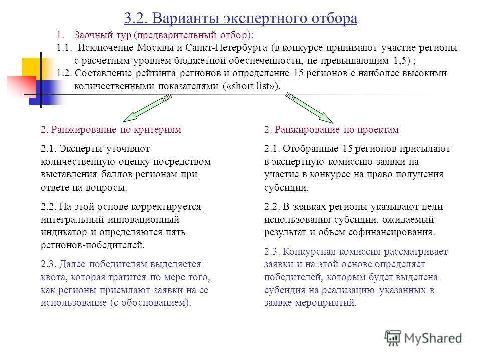 3.2. Варианты экспертного отбора 1.Заочный тур (предварительный отбор): 1.1. Исключение Москвы и Санкт-Петербурга (в конкурсе принимают участие регионы с расчетным уровнем бюджетной обеспеченности, не превышающим 1,5) ; 1.2. Составление рейтинга реги