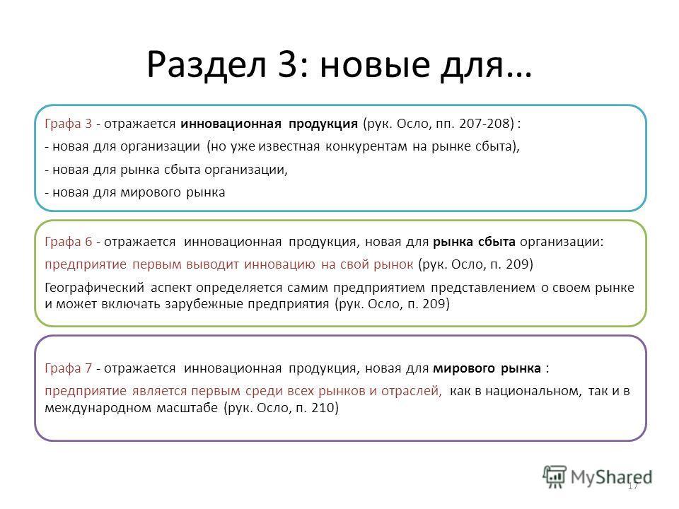 Раздел 3: новые для… Графа 3 - отражается инновационная продукция (рук. Осло, пп. 207-208) : - новая для организации (но уже известная конкурентам на рынке сбыта), - новая для рынка сбыта организации, - новая для мирового рынка Графа 6 - отражается и