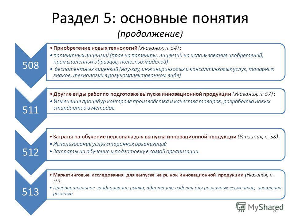 Раздел 5: основные понятия (продолжение) 508 Приобретение новых технологий (Указания, п. 54) : патентных лицензий (прав на патенты, лицензий на использование изобретений, промышленных образцов, полезных моделей) беспатентных лицензий (ноу-хау, инжини