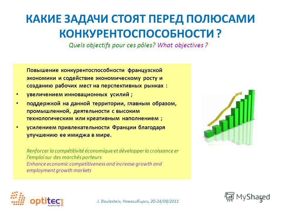 J. Boulesteix, Новосибирск, 20-24/09/2011 3 КАКИЕ ЗАДАЧИ СТОЯТ ПЕРЕД ПОЛЮСАМИ КОНКУРЕНТОСПОСОБНОСТИ ? Повышение конкурентоспособности французской экономики и содействие экономическому росту и созданию рабочих мест на перспективных рынках : увеличение
