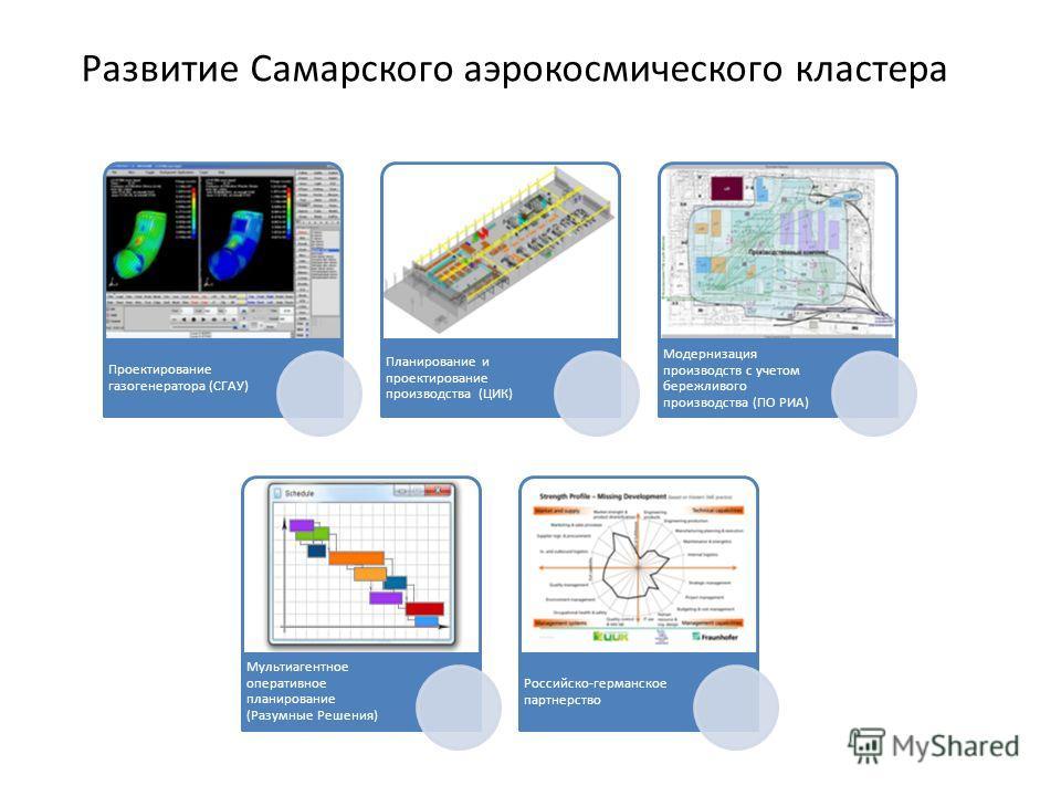 Развитие Самарского аэрокосмического кластера Проектирование газогенератора (СГАУ) Планирование и проектирование производства (ЦИК) Модернизация производств с учетом бережливого производства (ПО РИА) Мультиагентное оперативное планирование (Разумные