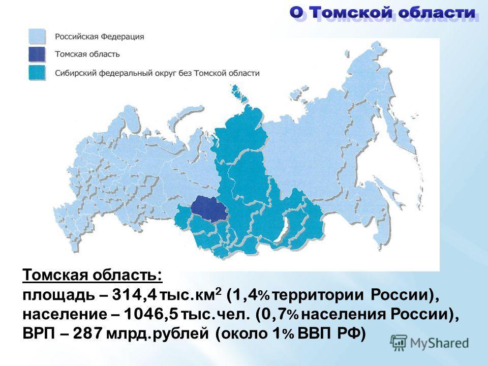 Томская область : площадь – 314,4 тыс. км 2 (1,4 % территории России ), население – 1046,5 тыс. чел. (0,7 % населения России ), ВРП – 287 млрд. рублей ( около 1 % ВВП РФ )