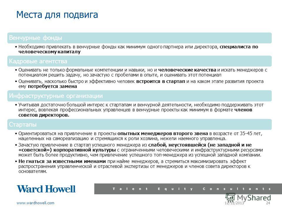 www.wardhowell.com Места для подвига 12/12/2013 24 Венчурные фонды Необходимо привлекать в венчурные фонды как минимум одного партнера или директора, специалиста по человеческому капиталу Кадровые агентства Оценивать не только формальные компетенции
