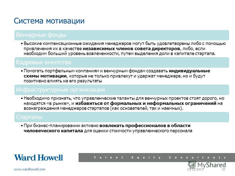 www.wardhowell.com Система мотивации 12/12/2013 25 Венчурные фонды Высокие компенсационные ожидания менеджеров могут быть удовлетворены либо с помощью привлечения их в качестве независимых членов совета директоров, либо, если необходим больший уровен