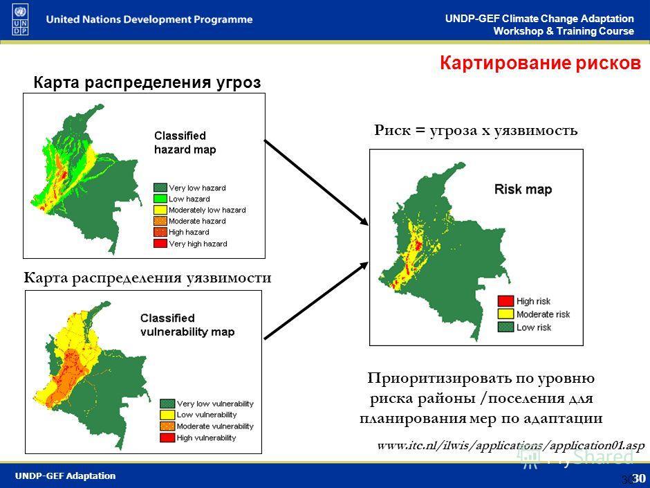 UNDP-GEF Adaptation 29 UNDP-GEF Climate Change Adaptation Workshop & Training Course 29 1. Снижение угроз Когда использовать этот подход Когда существует точная, достоверная, количественная информация о будущих климатических угрозах и явлениях (приро
