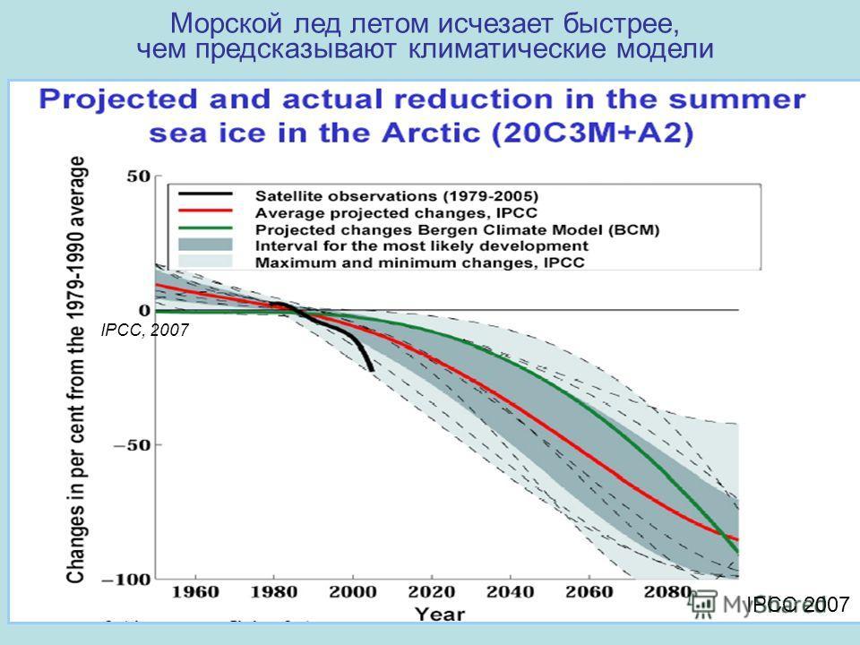 IPCC, 2007 Морской лед летом исчезает быстрее, чем предсказывают климатические модели IPCC 2007