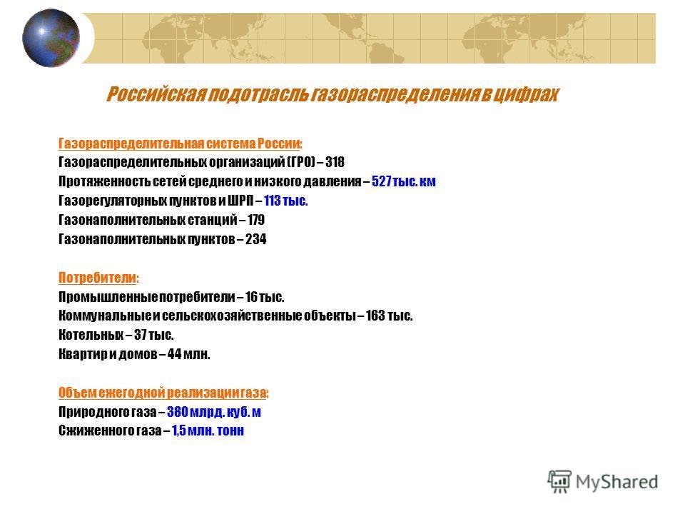 Российская подотрасль газораспределения в цифрах Газораспределительная система России: Газораспределительных организаций (ГРО) – 318 Протяженность сетей среднего и низкого давления – 527 тыс. км Газорегуляторных пунктов и ШРП – 113 тыс. Газонаполните
