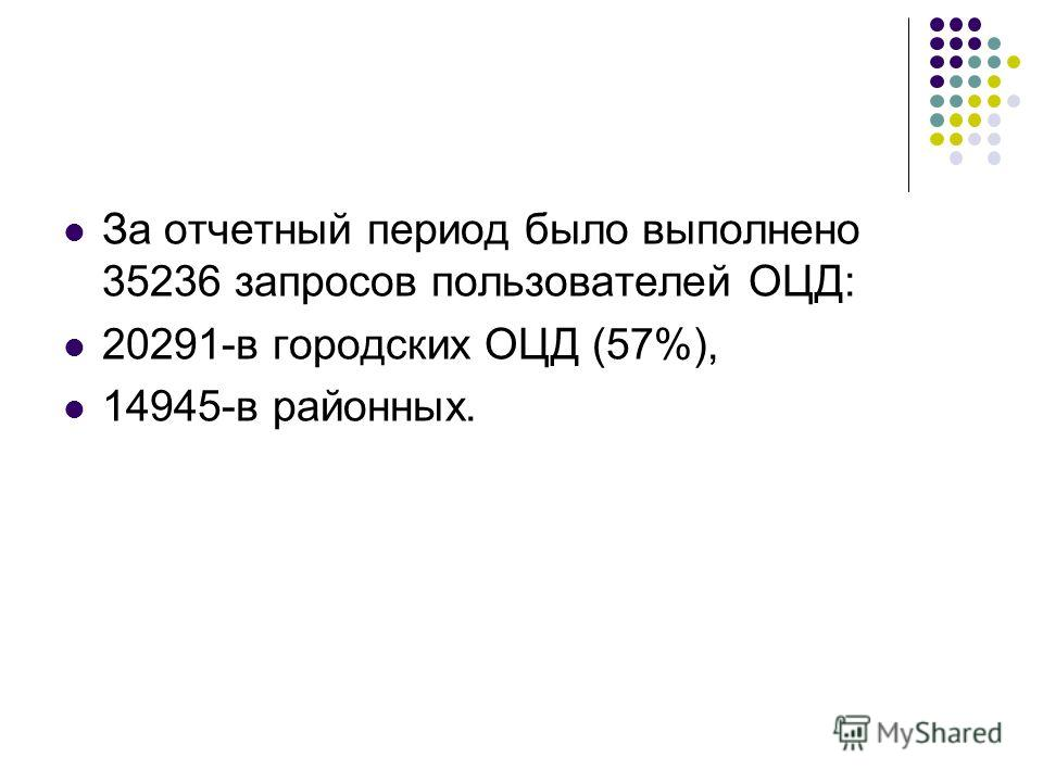За отчетный период было выполнено 35236 запросов пользователей ОЦД: 20291-в городских ОЦД (57%), 14945-в районных.