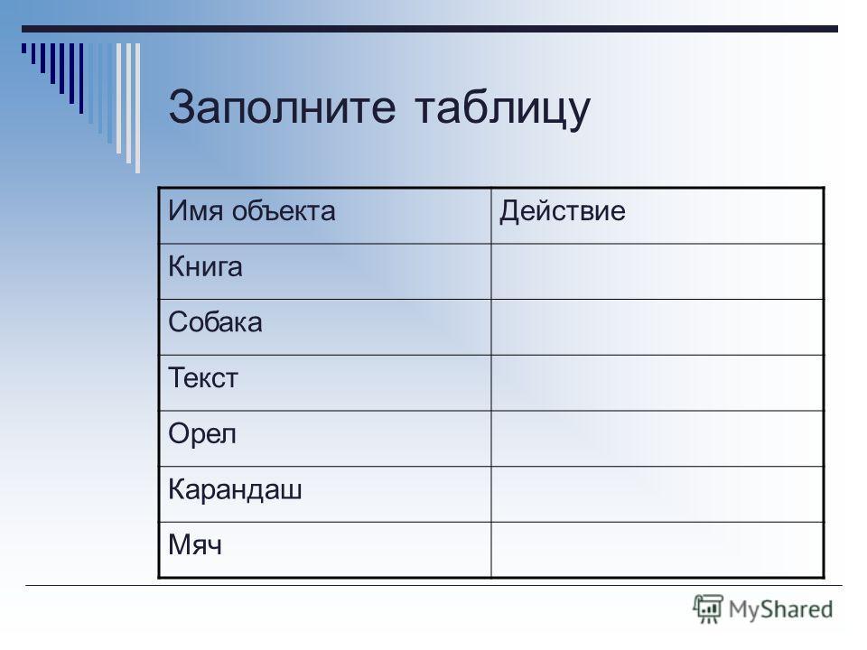 Заполните таблицу Имя объектаДействие Книга Собака Текст Орел Карандаш Мяч