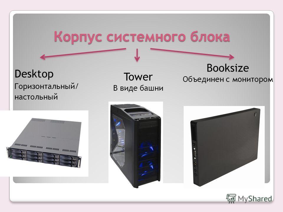 Корпус системного блока Desktop Горизонтальный/ настольный Tower В виде башни Booksize Объединен с монитором