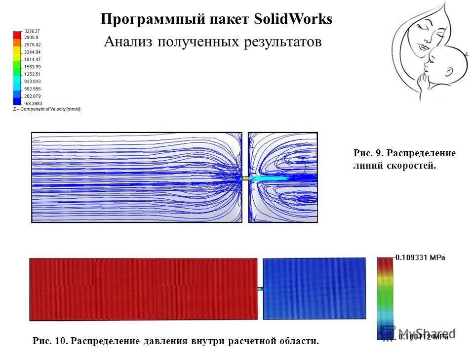 11 Рис. 9. Распределение линий скоростей. Анализ полученных результатов Рис. 10. Распределение давления внутри расчетной области. Программный пакет SolidWorks