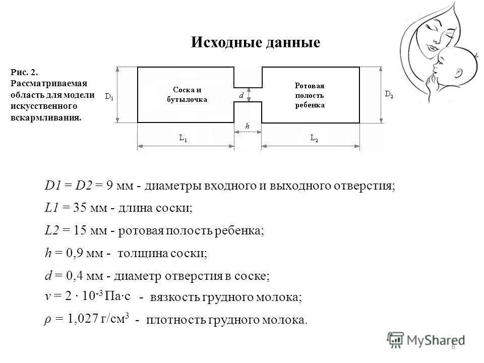 6 Исходные данные D1 = D2 = 9 мм - диаметры входного и выходного отверстия; L1 = 35 мм - длина соски; L2 = 15 мм - ротовая полость ребенка; h = 0,9 мм - толщина соски; d = 0,4 мм - диаметр отверстия в соске; - вязкость грудного молока; - плотность гр