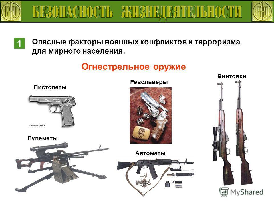 1 Опасные факторы военных конфликтов и терроризма для мирного населения. Огнестрельное оружие Винтовки Пистолеты Пулеметы Револьверы Автоматы