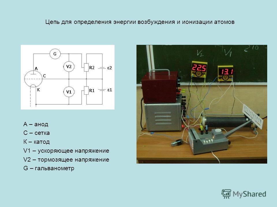 Цепь для определения энергии возбуждения и ионизации атомов А – анод С – сетка К – катод V1 – ускоряющее напряжение V2 – тормозящее напряжение G – гальванометр