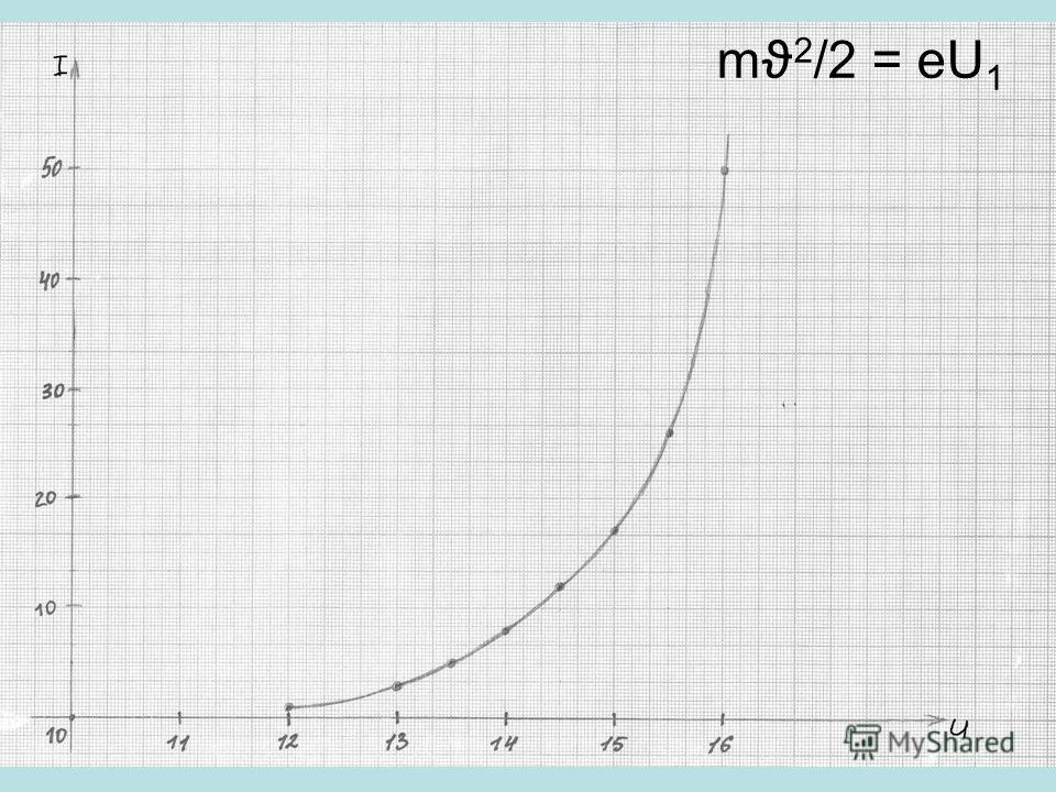 m ϑ 2 /2 = eU 1