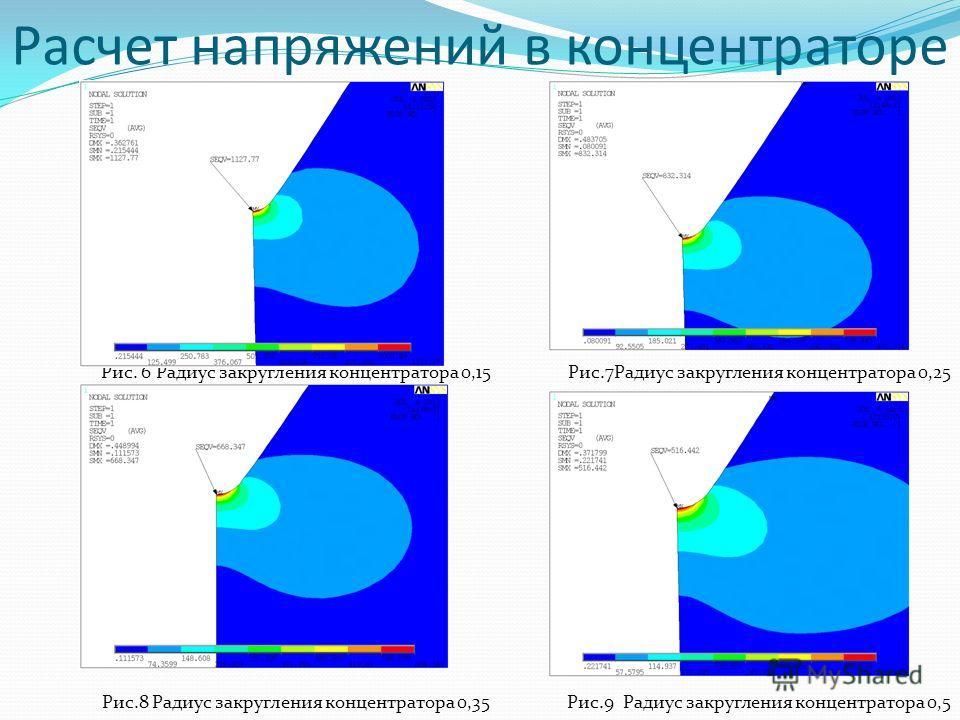 Расчет напряжений в концентраторе Рис. 6 Радиус закругления концентратора 0,15 Рис.7Радиус закругления концентратора 0,25 Рис.8 Радиус закругления концентратора 0,35 Рис.9 Радиус закругления концентратора 0,5